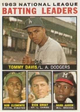 Milwaukee Braves 1964 Topps Baseball Cards